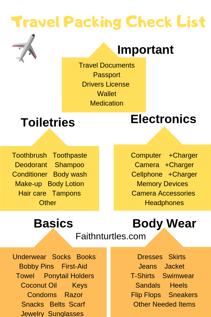 travel packing check list (1)
